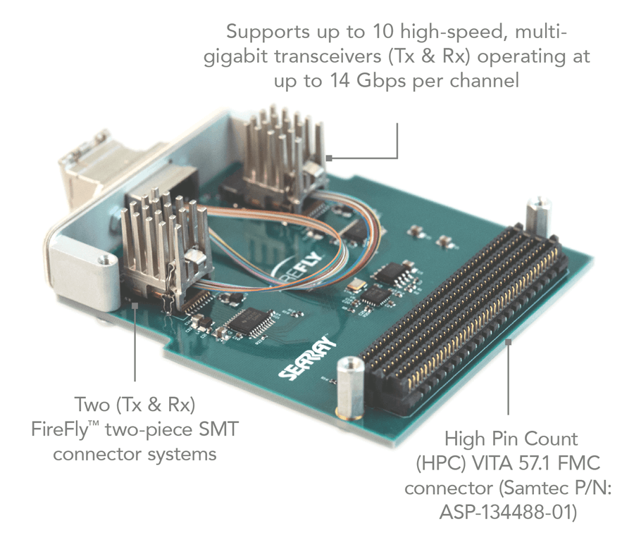 FireFly™ 14 Gbps FMC Development Kit