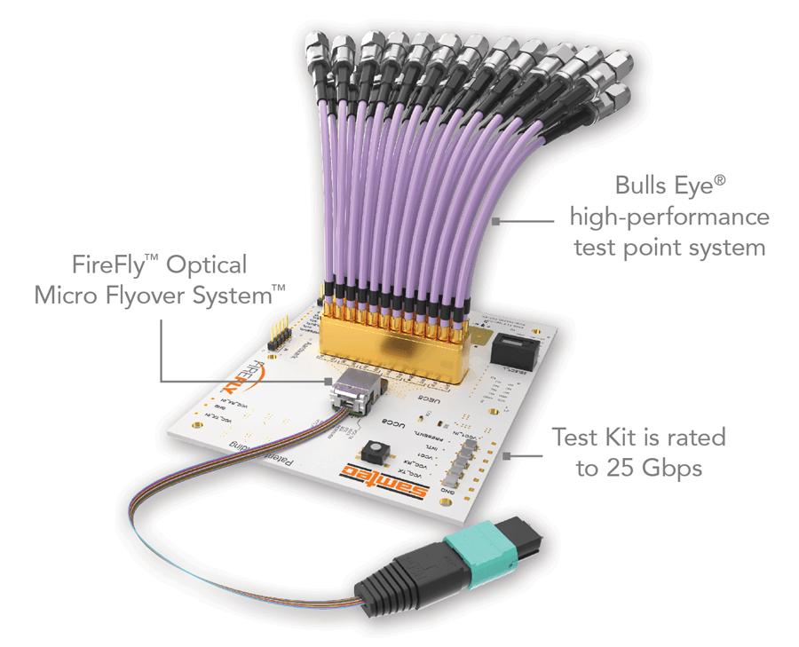 FireFly™ परीक्षण किट