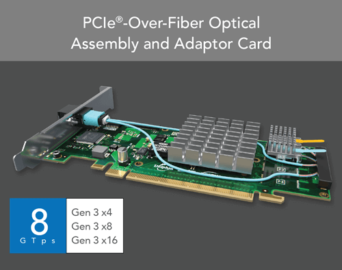PCIe®-Over-Fiber Optical Assembly and Adaptor Card